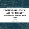 International Journal of Constitutional Law blogjának recenziója a JUDICON kiadványáról